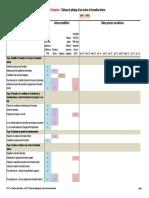 fi15_tableau_de_pilotage_actions_de_formation