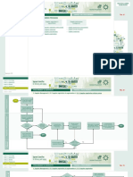 5. Supplier Management-27.04.15.pdf