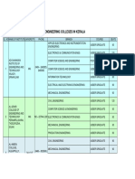 engg_colleges.pdf