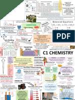 C1 Revision Poster .pdf