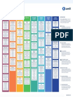 LeanIX_Poster_Best-practices-to-define-business-capability-maps