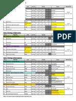 Timetable 2019 Stackable Cert Thrutrain_050619_V9.0