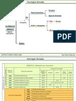 CISTERNAS 2, ClaseNº2-Tecnología del Hº (2015).ppt