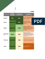 Comparativa Tecnologías de Telefonia IP PBX.xlsx