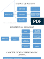 CARACTERISTICAS DE WARRANT