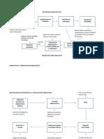 APROBACION Y FORMULACION DEL PPTO