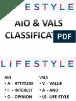 AIO & VALS