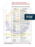 Provisional List of Research Centers for the Session 2018 191