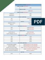 PHONE PRICELIST 0103.pdf
