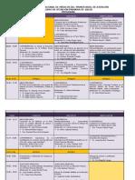 Programa Oficial Del Congreso Medico Primer Nivel