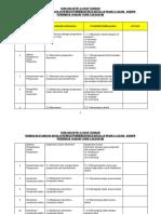 RPT PJ TAHUN 2 SEMAKAN(1)