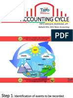 Accounting Cycle Updated.pptx