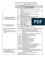 Pemetaan KD dan indikator Kelompok A1