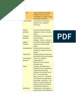 Document (6) polymer.docx