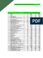 Cronograma de Adq Materiales