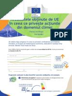 EU_Track_Record_Climate_Action_ro.pdf