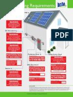 solar_labeling_requirements_datasheet
