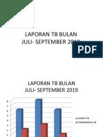 LAPORAN TB BULAN JULI-SEPTEMBER 2019.pptx