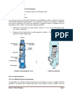 tirage cours absorption 3 M1 GC.pdf