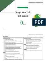 232279154-Programacion-Aula-0a-EDEBE