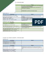 FD7A_Ratschläge geben