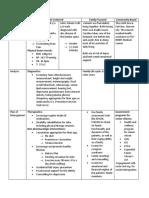 wellness plan dpc