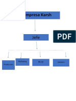 diagrama de karsh