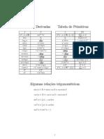 formulario primitivas e derivadas