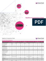 check-point-appliance-comparison-chart.pdf