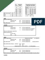 Estimate of Flooring