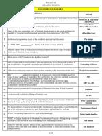PROF PRACT(1).pdf