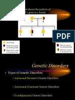 genetic-disorders.pdf