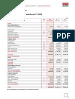 Sonata Software Subsidiary Financials 2017-18.pdf