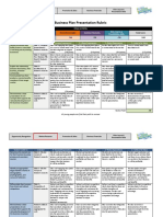 FY13 Business Plan Presentation Rubric