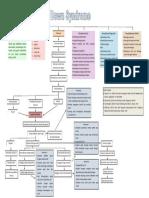 WOC DOWN SYNDROME PDF