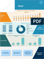 Retail-infographic-December-2017.pdf