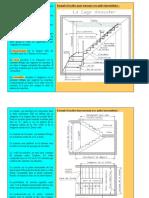 escalier quart tournant avec palier intermédiaire.docx