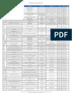 Registro Plan e Indicadores 2018