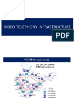Video Telephony Infrastructure click-v2.pptx