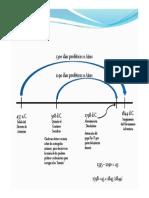 Grafico Res Esp