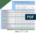 Matriz Identificación Evaluación de Aspectos Ambientales
