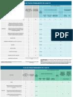 AFIP plan de pago