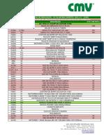 LR - DC BLASTING EXPERTS 1503.4.11 G1901