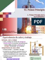 2.2. Primer Principio de la Termodinámica