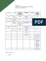 Diet Ideas.pdf
