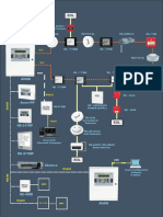 Avani-Schematic-R1-A4.pdf
