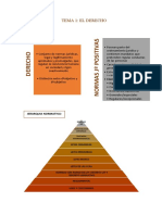 esquema_tema1.pdf