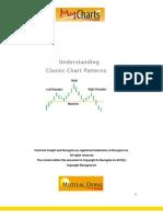 JDUnderstanding Classic Chart Patterns