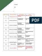 MediConnect_Admin_Doctors List.xlsx