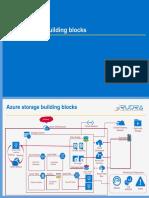 Azure-Services-Storage-architecture.pdf